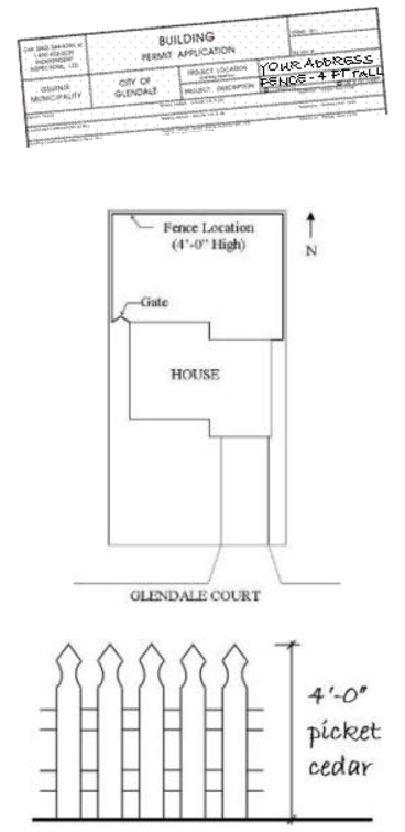 Fence Permit Guidance Info Glendale Wi